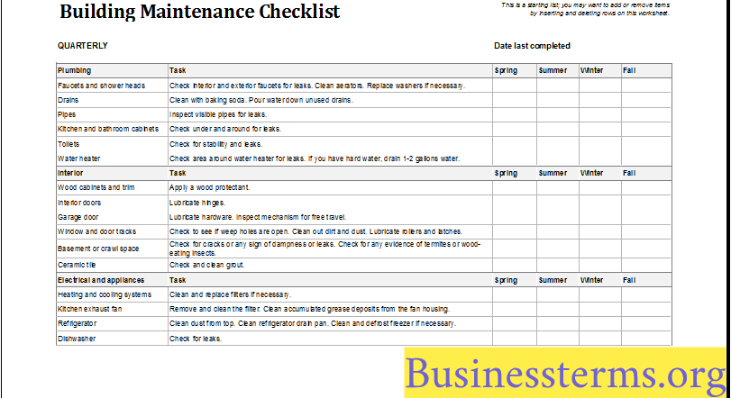 facility maintenance checklist template